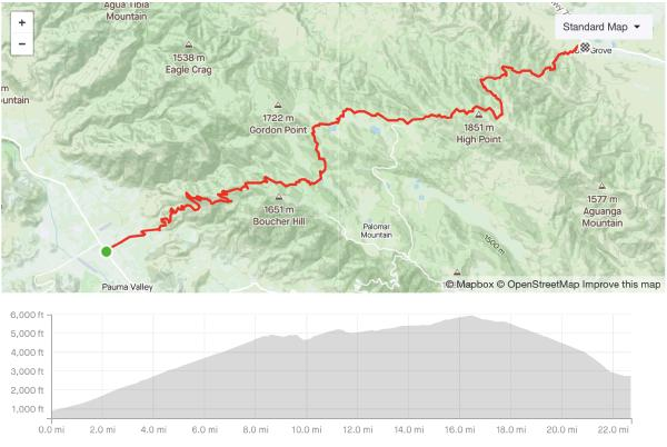 A screenshot of the GPS track and elevation profile for the route